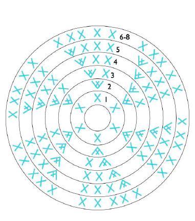 Como leer un patrón gráfico de amigurumi