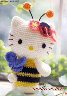 Hello Kitty Abejita