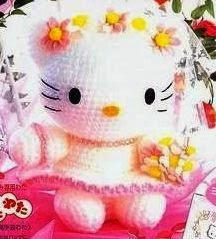 Hello Kitty Novia